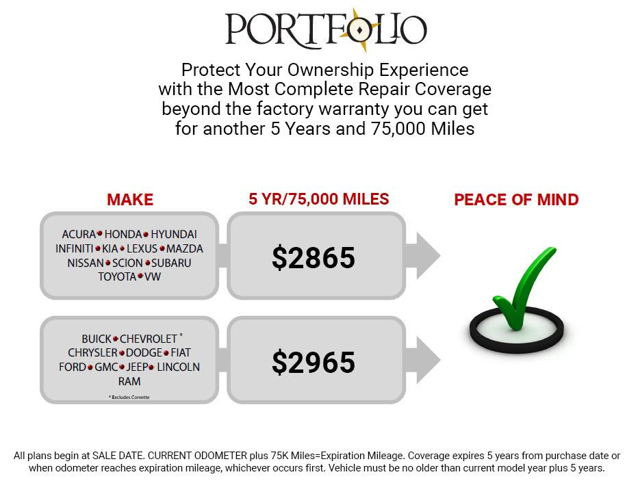 Warranty Coverage   Landmark Auto Credit Center ...